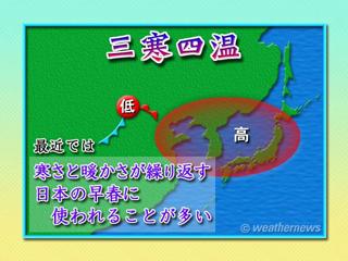 JAL-天気情報